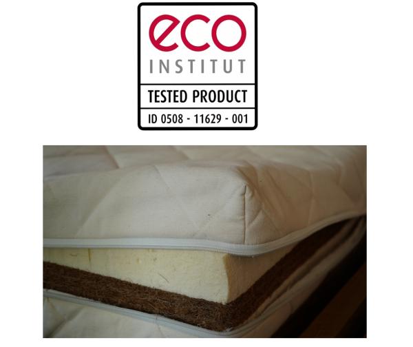 matratzen-abnehmbare matratzenbezüge.jpg